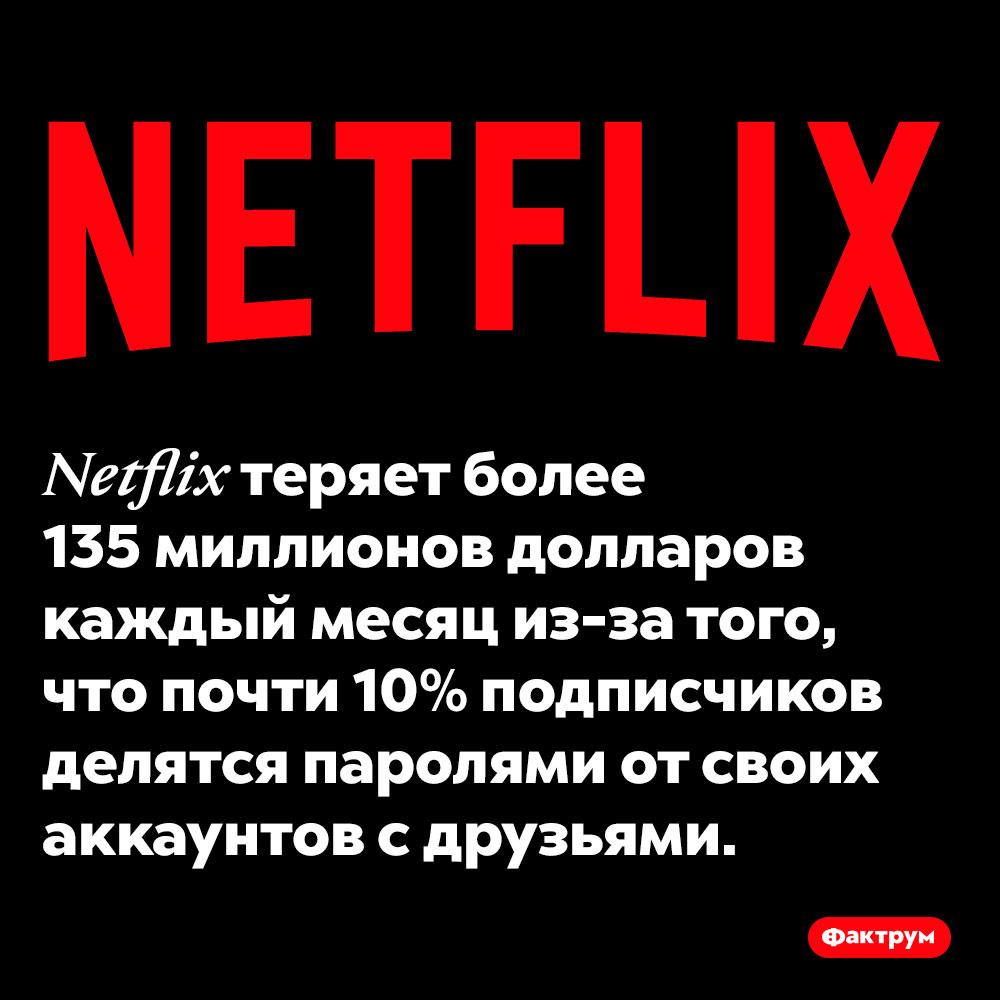 Netflix теряет деньги, поскольку люди делятся паролями отаккаунтов друг сдругом. Netflix теряет более 135 миллионов долларов каждый месяц из-за того, что почти 10% подписчиков делятся паролями от своих аккаунтов с друзьями.