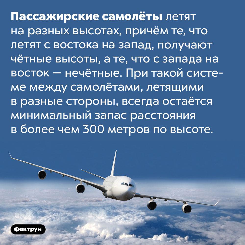 Самолёты, летящие назапад, получают чётные высоты, асамолёты, следующие навосток — нечётные. Пассажирские самолёты летят на разных высотах, причём те, что летят с востока на запад, получают чётные высоты, а те, что с запада на восток — нечётные. При такой системе между самолётами, летящими в разные стороны, всегда остаётся минимальный запас расстояния в более чем 300 метров по высоте.