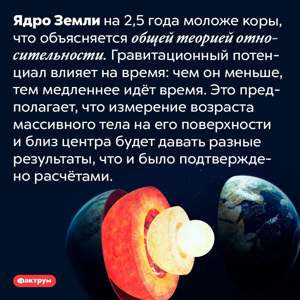 Ядро Земли моложе земной коры надва споловиной года. Ядро Земли на 2,5 года моложе коры, что объясняется общей теорией относительности. Гравитационный потенциал влияет на время: чем он меньше, тем медленнее идёт время. Это предполагает, что измерение возраста массивного тела на его поверхности и близ центра будет давать разные результаты, что и было подтверждено расчётами.