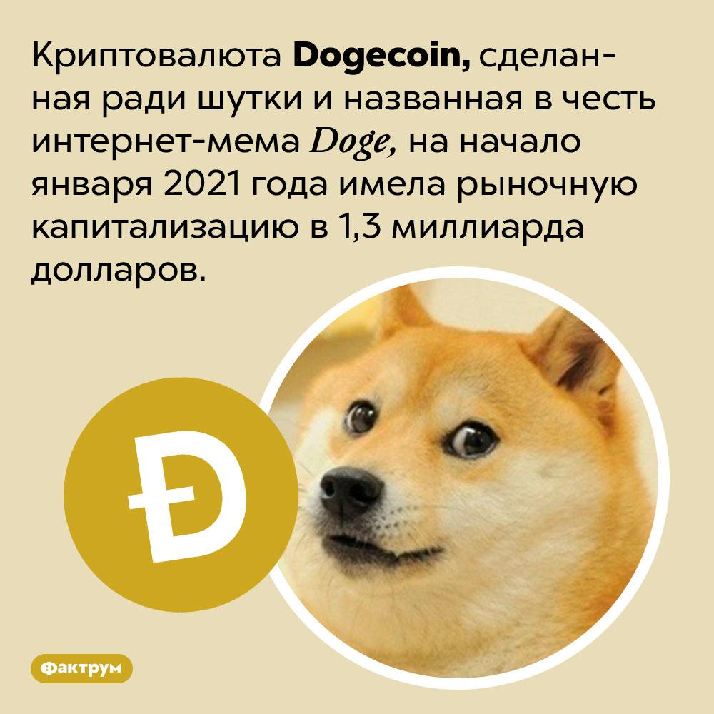 Шуточная криптовалюта заработала больше миллиарда долларов. Криптовалюта Dogecoin, сделанная ради шутки и названная в честь интернет-мема Doge, на начало января 2021 года имела рыночную капитализацию в 1,3 миллиарда долларов.