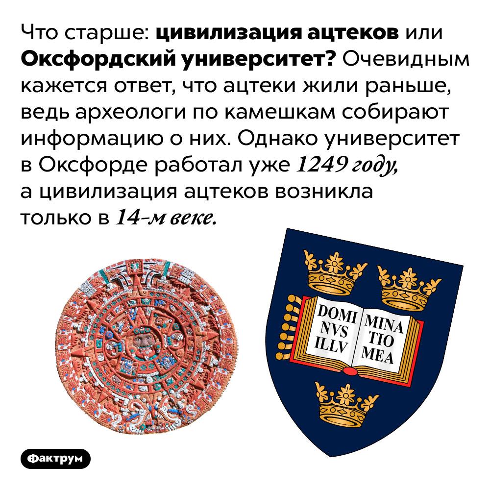 Оксфордский университет старше, чем цивилизация ацтеков. Что старше: цивилизация ацтеков или Оксфордский университет? Очевидным кажется ответ, что ацтеки жили раньше, ведь археологи по камешкам собирают информацию о них. Однако университет в Оксфорде работал уже 1249 году, а цивилизация ацтеков возникла только в 14-м веке.