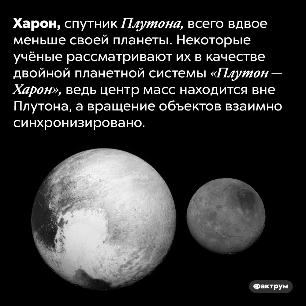 Харон, спутник Плутона, всего вдвое меньше своей планеты. Некоторые учёные рассматривают их в качестве двойной планетной системы «Плутон — Харон», ведь центр масс находится вне Плутона, а вращение объектов взаимно синхронизировано.