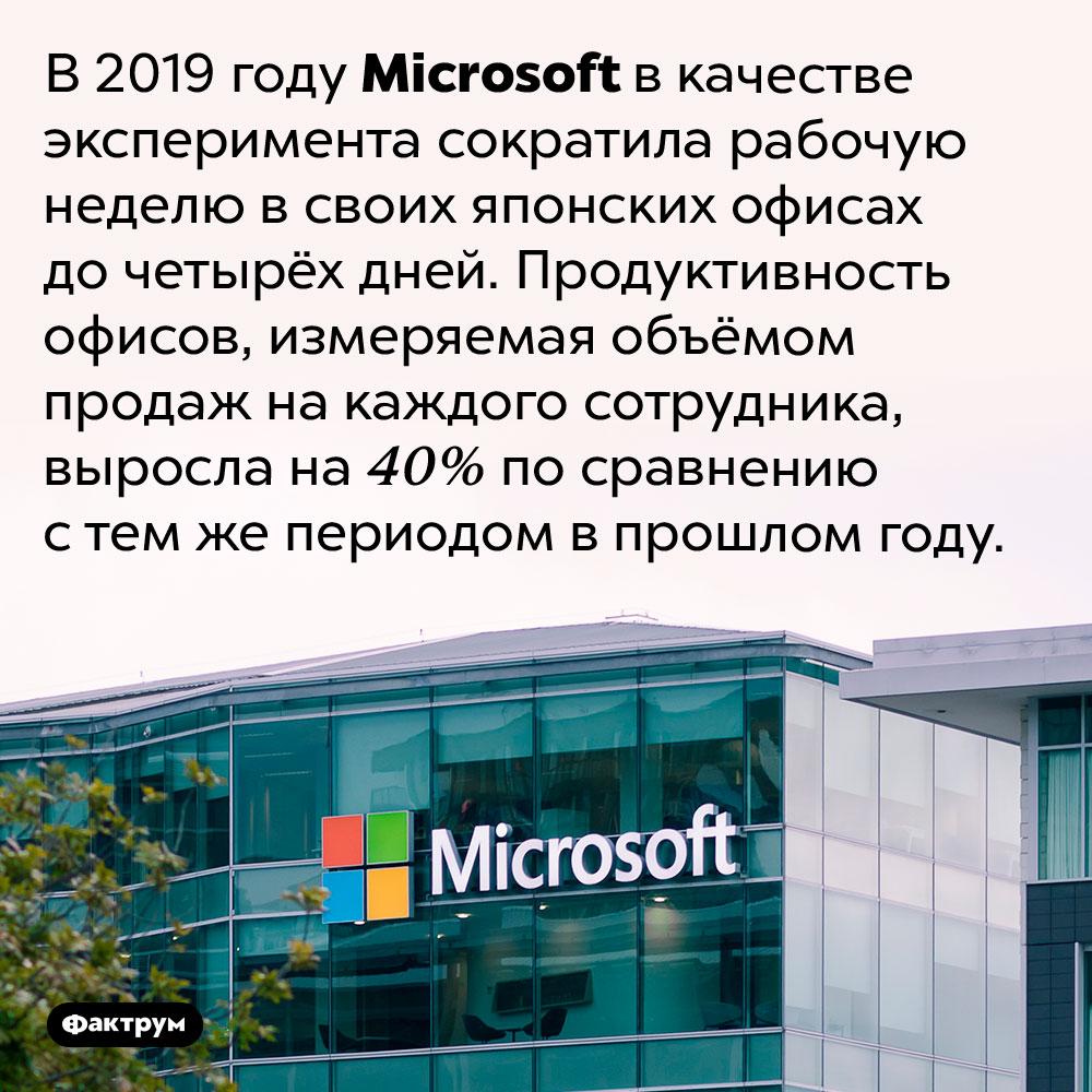 Microsoft сократила рабочую неделю дочетырёх дней иувеличила продуктивность на40%. В 2019 году Microsoft в качестве эксперимента сократила рабочую неделю в своих японских офисах до четырёх дней. Продуктивность офисов, измеряемая объёмом продаж на каждого сотрудника, выросла на 40% по сравнению с тем же периодом в прошлом году.