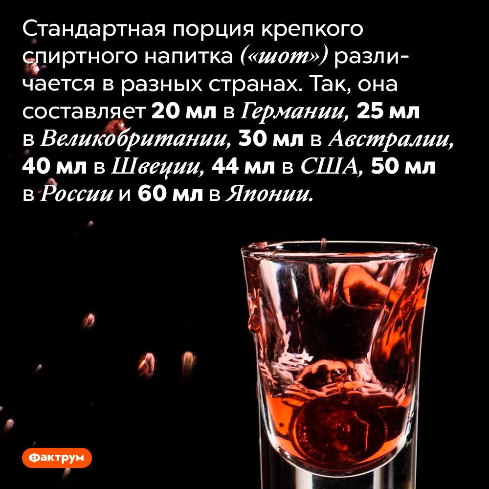 Вразных странах разный объём шота. Стандартная порция крепкого спиртного напитка («шот») различается в разных странах. Так, она составляет 20 мл в Германии, 25 мл в Великобритании, 30 мл в Австралии, 40 мл в Швеции, 44 мл в США, 50 мл в России и 60 мл в Японии.