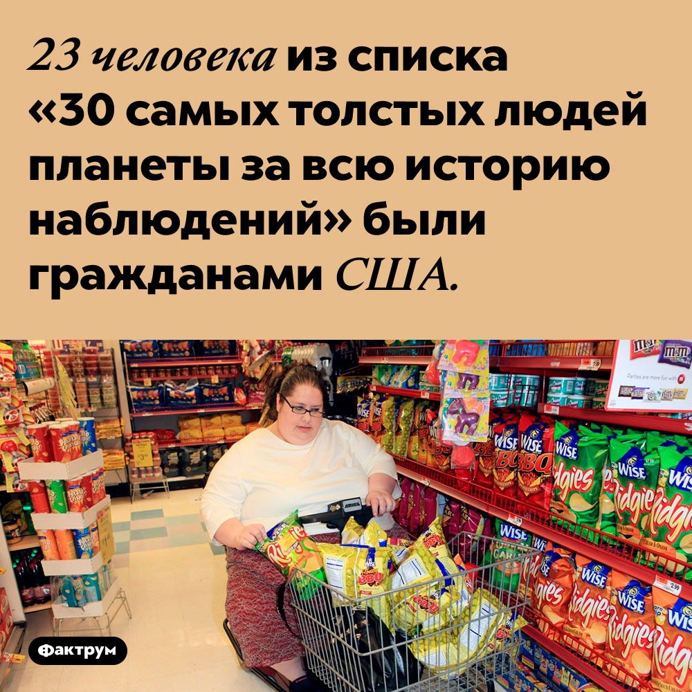 Уграждан США большие проблемы слишним весом. 23 человека из списка «30 самых толстых людей планеты за всю историю наблюдений» были гражданами США.