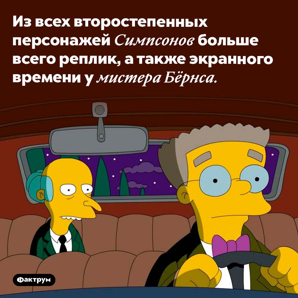 Симпсоны имистер Бёрнс. Из всех второстепенных персонажей Симпсонов больше всего реплик, а также экранного времени у мистера Бёрнса.
