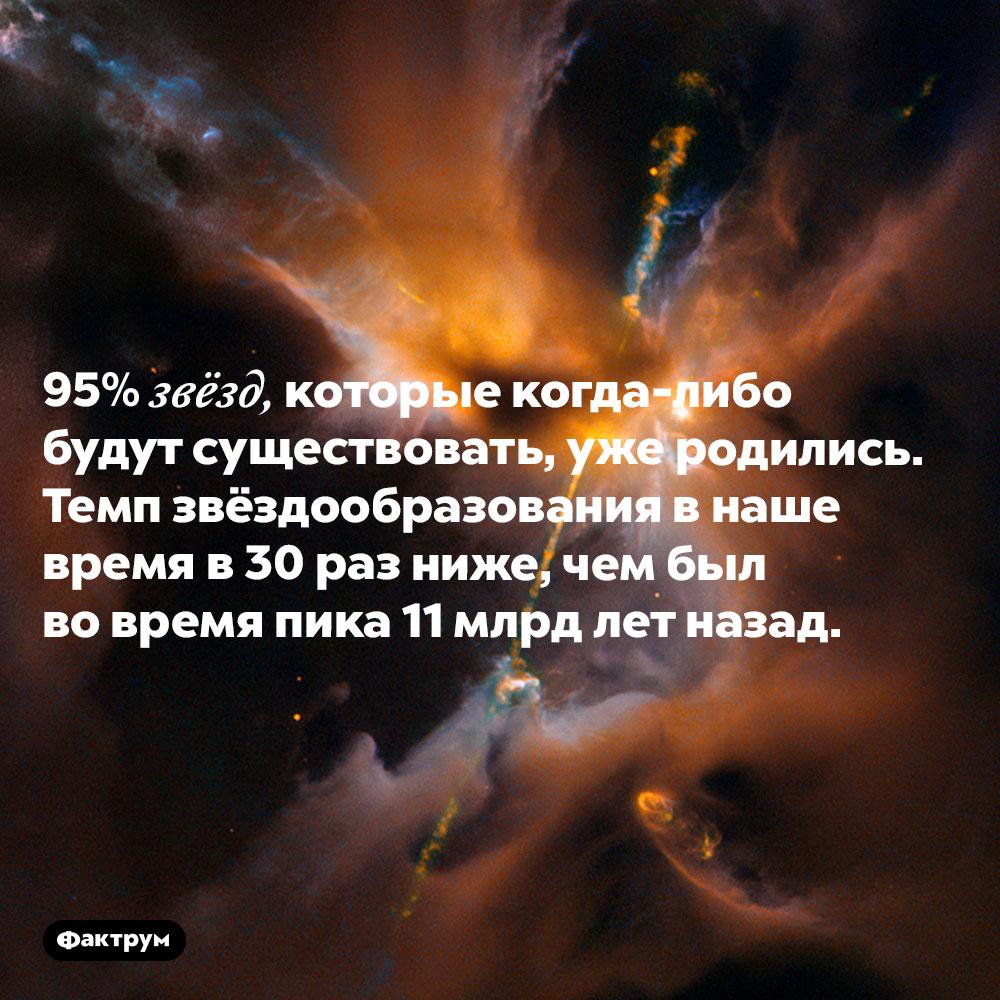 Почти все звёзды уже родились. 95% звёзд, которые когда-либо будут существовать, уже родились. Темп звёздообразования в наше время в 30 раз ниже, чем был во время пика 11 млрд лет назад.