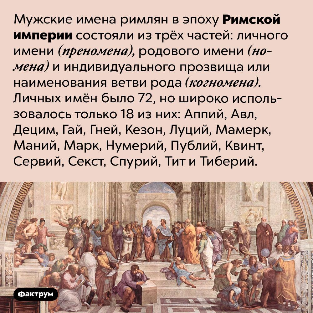 ВРимской империи использовалось, восновном, всего 18мужских имён. Мужские имена римлян в эпоху Римской империи состояли из трёх частей: личного имени (преномена), родового имени (номена) и индивидуального прозвища или наименования ветви рода (когномена). Личных имён было 72, но широко использовалось только 18 из них: Аппий, Авл, Децим, Гай, Гней, Кезон, Луций, Мамерк, Маний, Марк, Нумерий, Публий, Квинт, Сервий, Секст, Спурий, Тит и Тиберий.