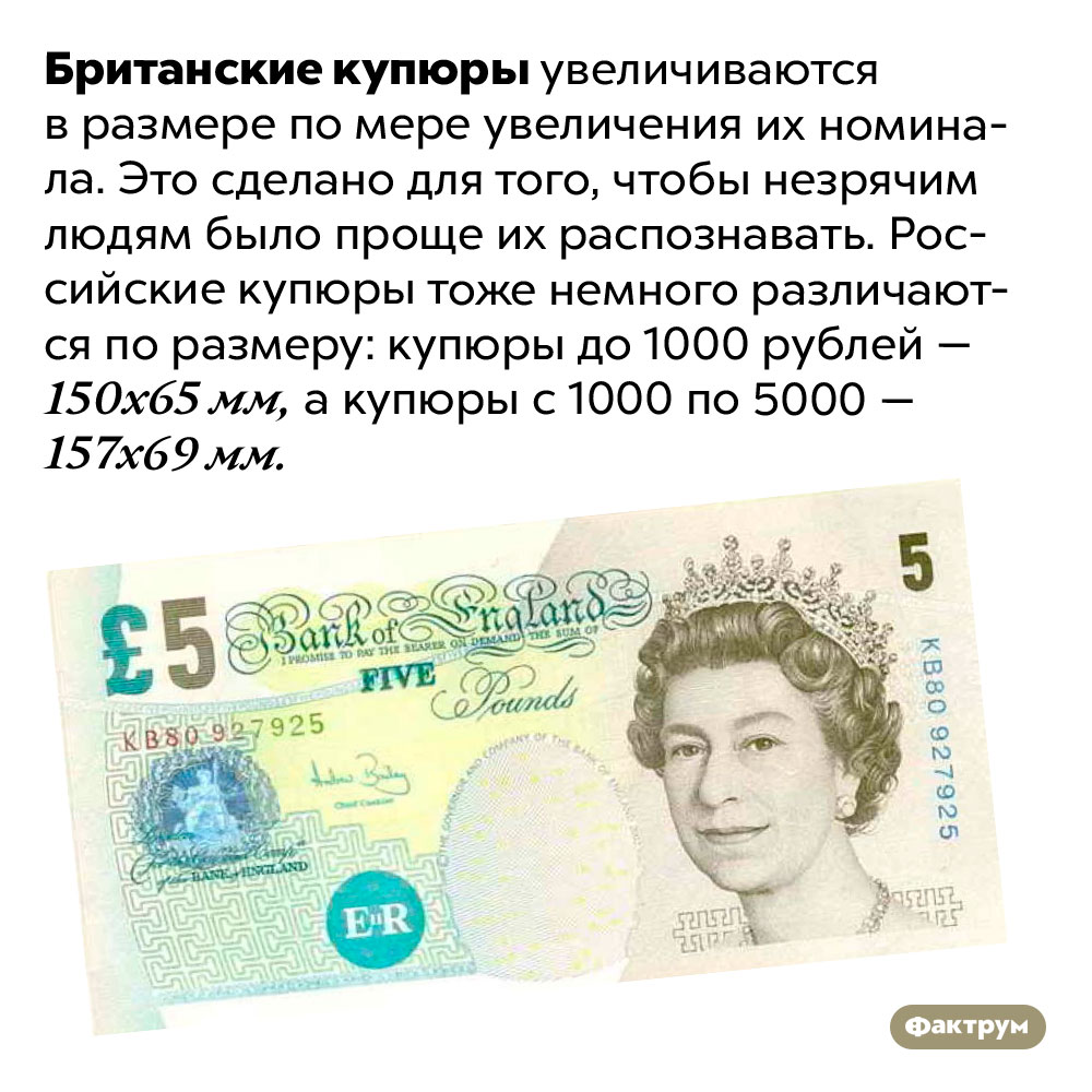 Размер британских купюр соответствует ихноминалу. Британские купюры увеличиваются в размере по мере увеличения их номинала. Это сделано для того, чтобы незрячим людям было проще их распознавать. Российские купюры тоже немного различаются по размеру: купюры до 1000 рублей — 150x65 мм, а купюры с 1000 по 5000 — 157x69 мм.