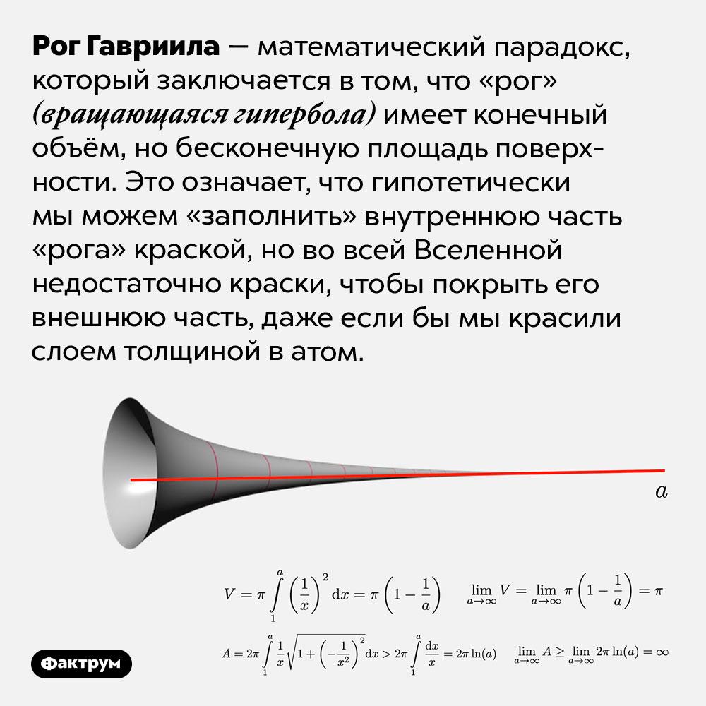 Рог Гавриила — удивительный математический парадокс. Рог Гавриила — математический парадокс, который заключается в том, что «рог» (вращающаяся гипербола) имеет конечный объём, но бесконечную площадь поверхности. Это означает, что гипотетически мы можем «заполнить» внутреннюю часть «рога» краской, но во всей Вселенной недостаточно краски, чтобы покрыть его внешнюю часть, даже если бы мы красили слоем толщиной в атом.
