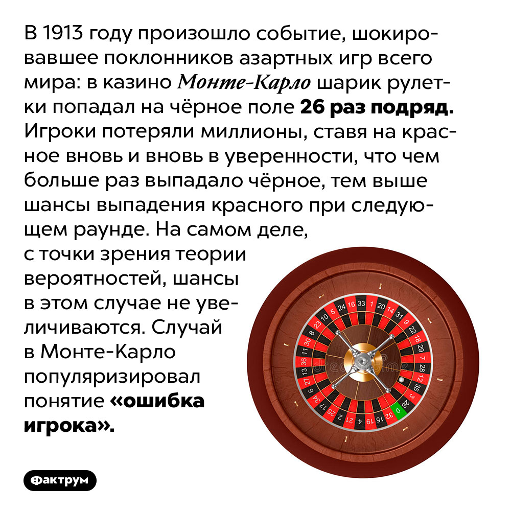 Событие, после которого мир узнал, что такое «ошибка игрока». В 1913 году произошло событие, шокировавшее поклонников азартных игр всего мира: в казино Монте-Карло шарик рулетки попадал на чёрное поле 26 раз подряд. Игроки потеряли миллионы, ставя на красное вновь и вновь в уверенности, что чем больше раз выпадало чёрное, тем выше шансы выпадения красного при следующем раунде. На самом деле, с точки зрения теории вероятностей, шансы в этом случае не увеличиваются. Случай в Монте-Карло популяризировал понятие «ошибка игрока».