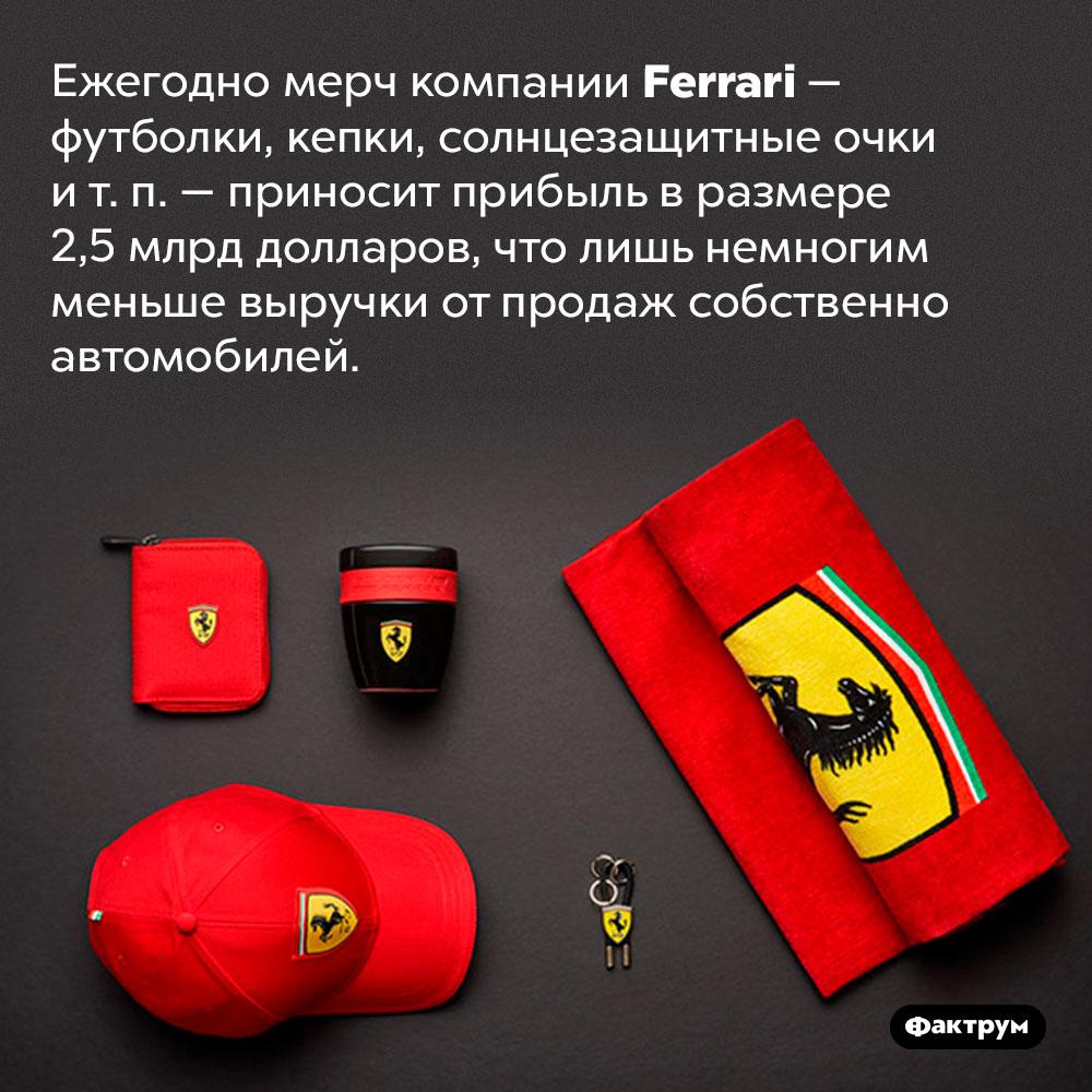 Продажа мерча приносит компании <em>Ferrari</em> почти столько жеденег, сколько имашины. Ежегодно мерч компании <em>Ferrari</em> — футболки, кепки, солнцезащитные очки и т. п. — приносит прибыль в размере 2,5 млрд долларов, что лишь немногим меньше выручки от продаж собственно автомобилей.