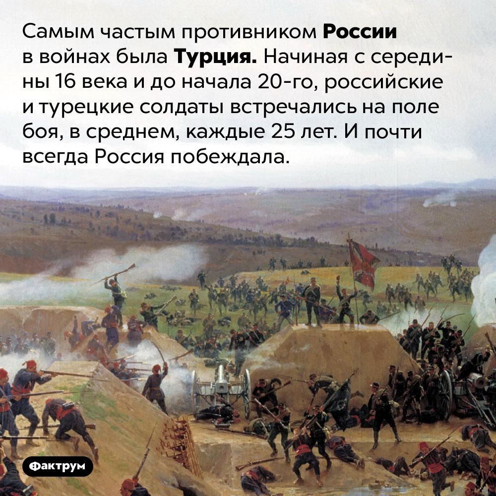 Самый частый противник России ввойнах — Турция. Самым частым противником России в войнах была Турция. Начиная с середины 16 века и до начала 20-го, российские и турецкие солдаты встречались на поле боя, в среднем, каждые 25 лет. И почти всегда Россия побеждала.