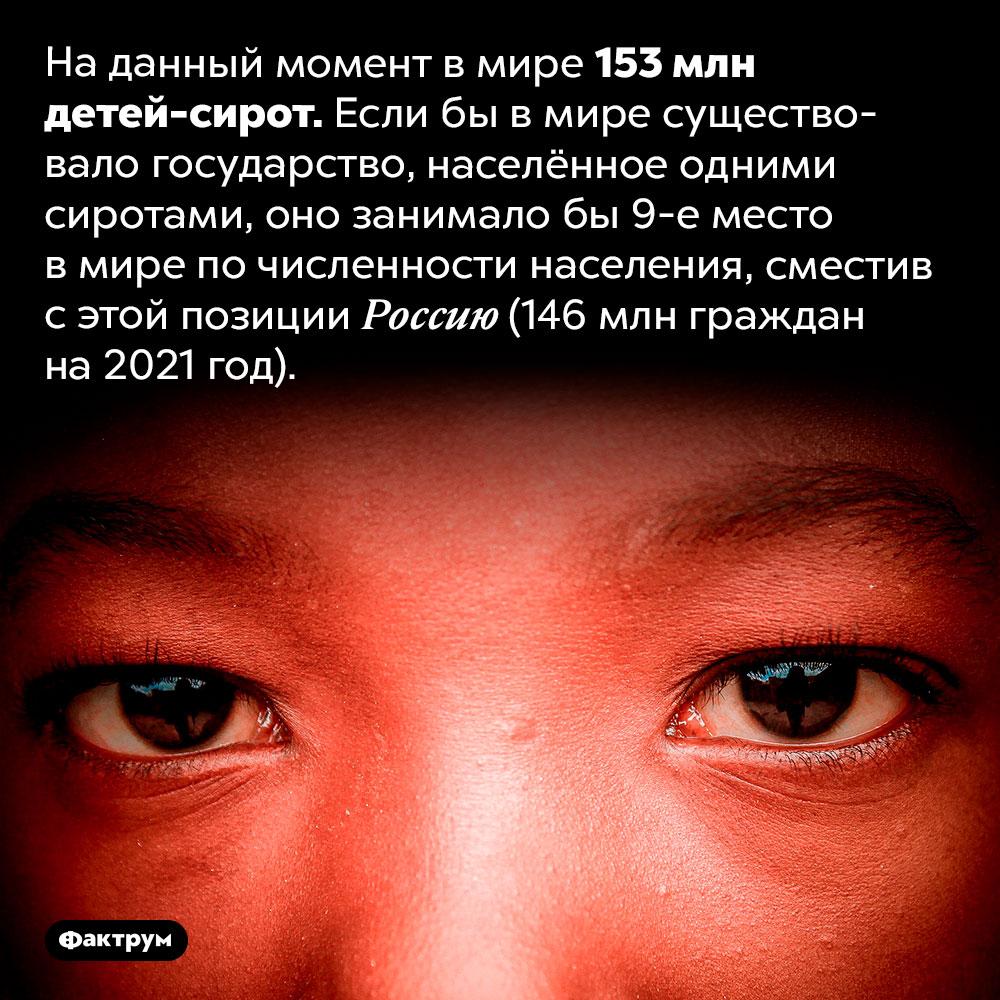 Сколько вмире сирот. На данный момент в мире 153 млн детей-сирот. Если бы в мире существовало государство, населённое одними сиротами, оно занимало бы 9-е место в мире по численности населения, сместив с этой позиции Россию (146 млн граждан на 2021 год).