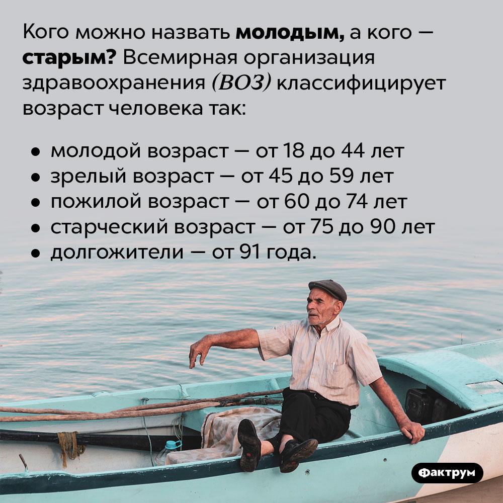 Кого можно назвать молодым, акого — старым. Кого можно назвать молодым, а кого — старым? Всемирная организация здравоохранения (ВОЗ) классифицирует возраст человека так: молодой возраст — от 18 до 44 лет; зрелый возраст — от 45 до 59 лет; пожилой возраст — от 60 до 74 лет; старческий возраст — от 75 до 90 лет; долгожители — от 91 года.