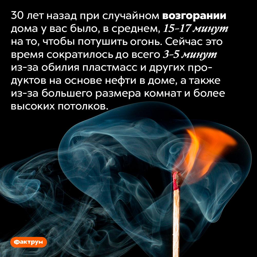 Почему внаше время пожары стали опаснее. 30 лет назад при случайном возгорании дома у вас было, в среднем, 15-17 минут на то, чтобы потушить огонь. Сейчас это время сократилось до всего 3-5 минут из-за обилия пластмасс и других продуктов на основе нефти в доме, а также из-за большего размера комнат и более высоких потолков.