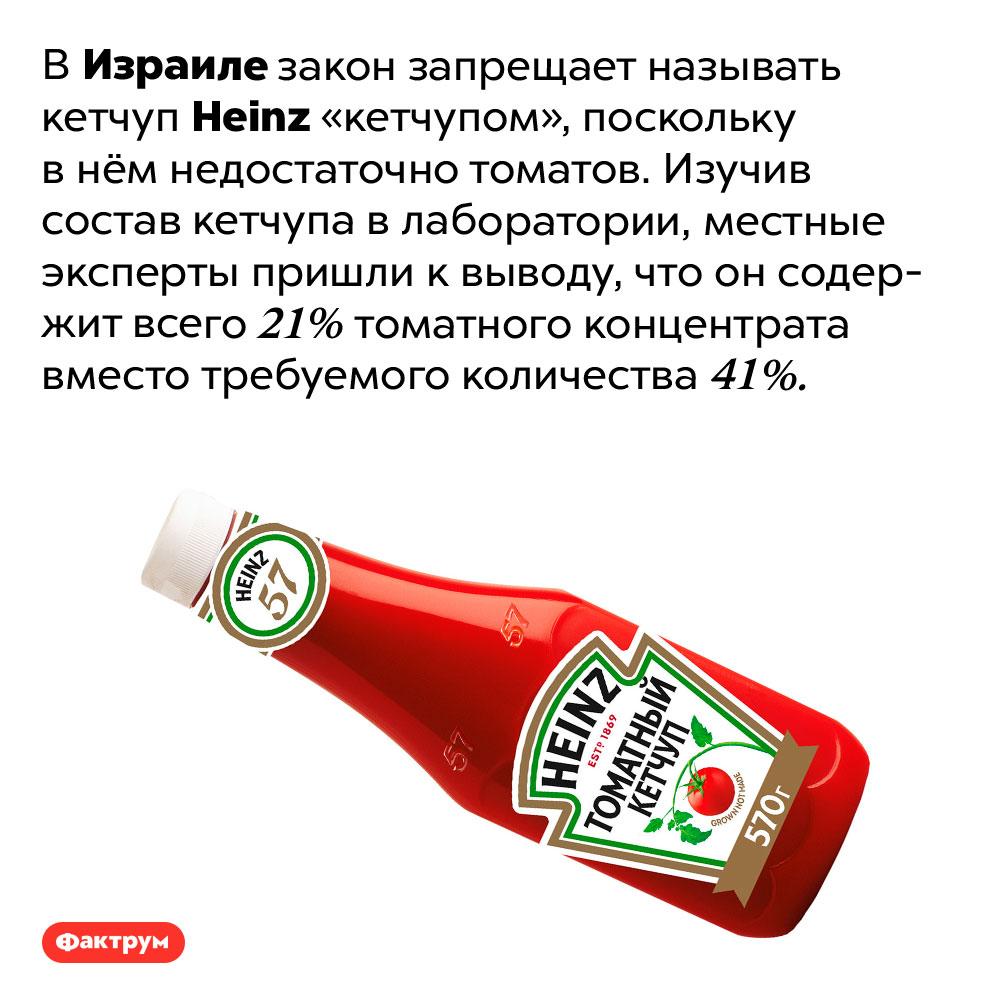 ВИзраиле <em>Heinz</em> несчитается кетчупом, так как внём слишком мало томатов. В Израиле закон запрещает называть кетчуп <em>Heinz</em> «кетчупом», поскольку в нём недостаточно томатов. Изучив состав кетчупа в лаборатории, местные эксперты пришли к выводу, что он содержит всего 21% томатного концентрата вместо требуемого количества 41%.