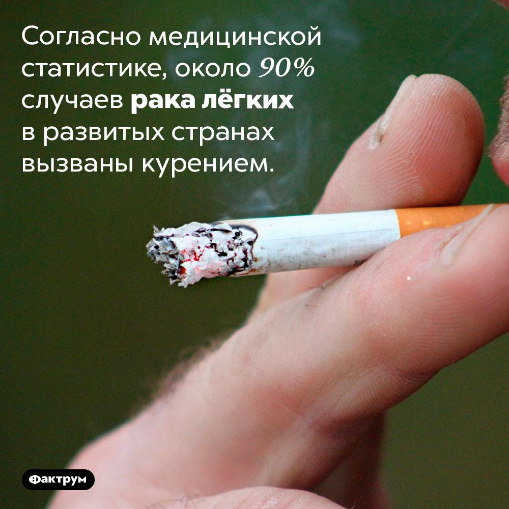 Чем вызывается рак лёгких?. Согласно медицинской статистике, около 90% случаев рака лёгких в развитых странах вызваны курением.