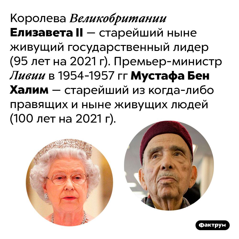 Самые старые правители вистории. Королева Великобритании Елизавета II — старейший ныне живущий государственный лидер (95 лет на 2021 г). Премьер-министр Ливии в 1954-1957 гг Мустафа Бен Халим — старейший из когда-либо правящих и ныне живущих людей (100 лет на 2021 г).