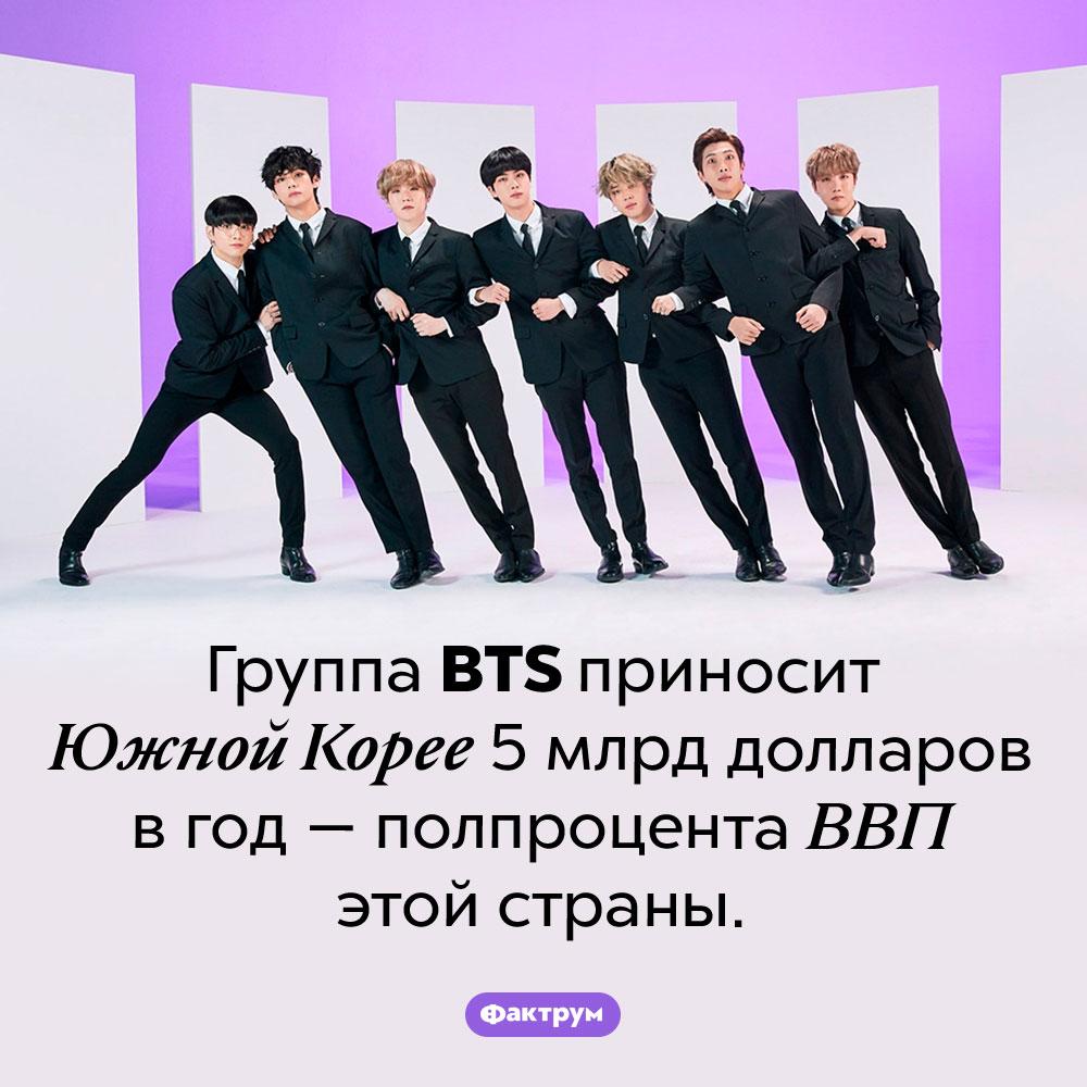 <em>BTS</em> двигает южнокорейскую экономику. Группа <em>BTS</em> приносит Южной Корее 5 млрд долларов в год — полпроцента ВВП этой страны.