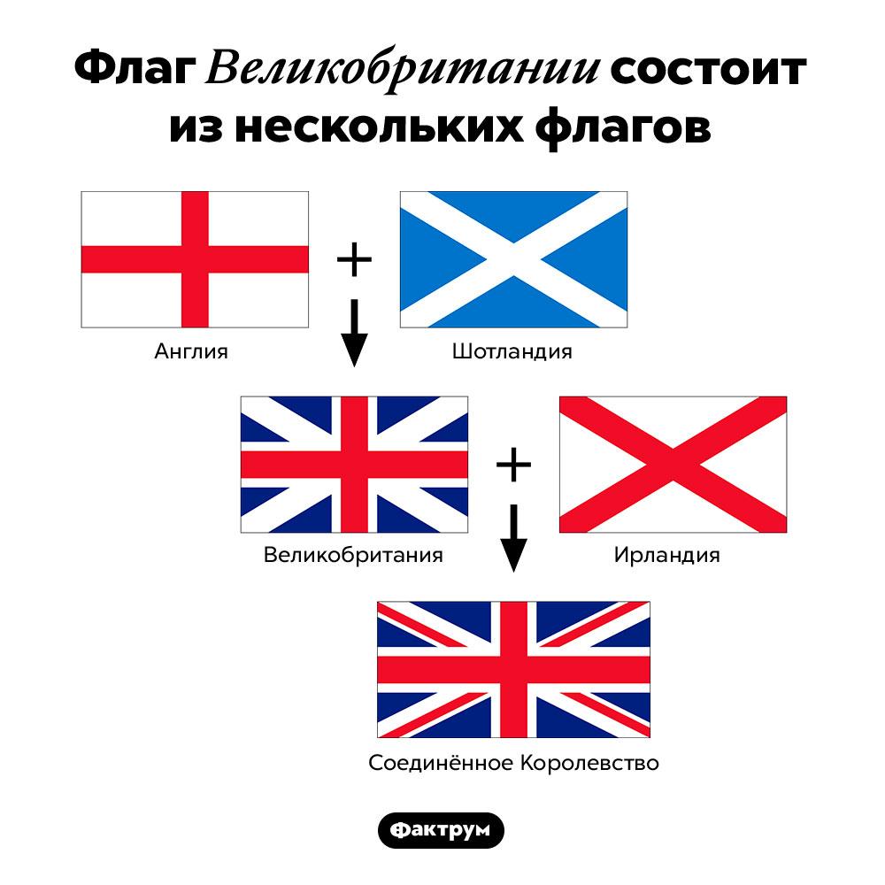 Флаг Великобритании состоит изнескольких флагов.
