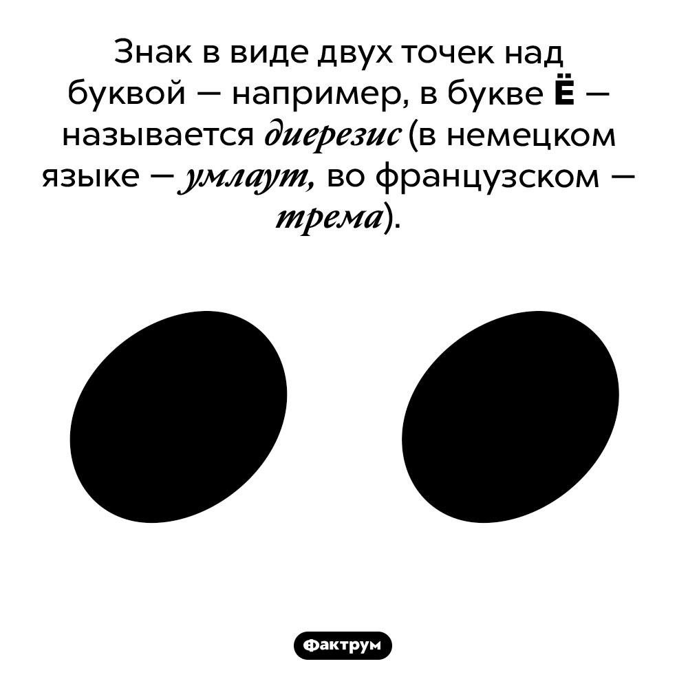 Как называются точки над Ё. Знак в виде двух точек над буквой — например, в букве Ё — называется диерезис (в немецком языке — умлаут, во французском — трема).