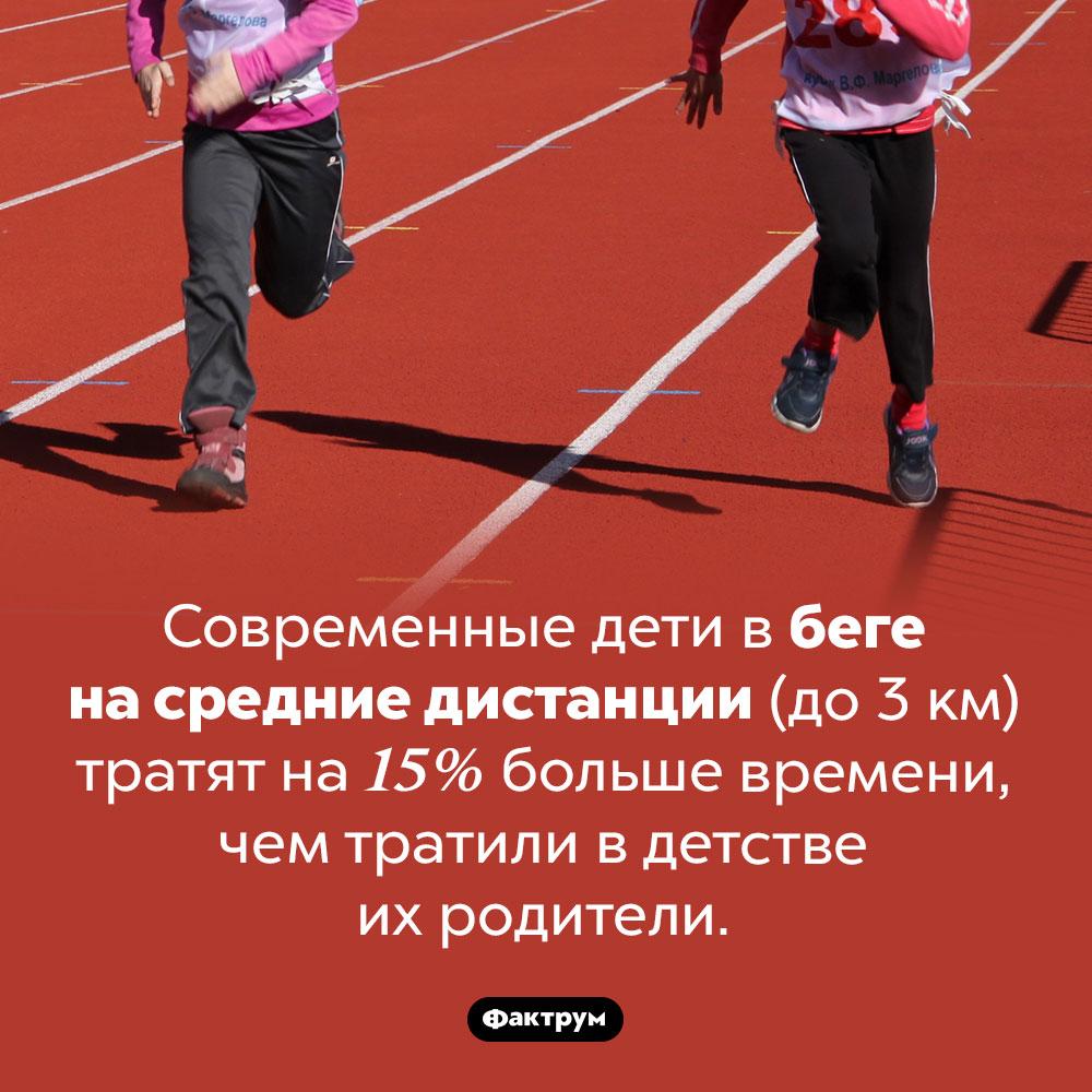 Современные дети медленно бегают. Современные дети в беге на средние дистанции (до 3 км) тратят на 15% больше времени, чем тратили в детстве их родители.