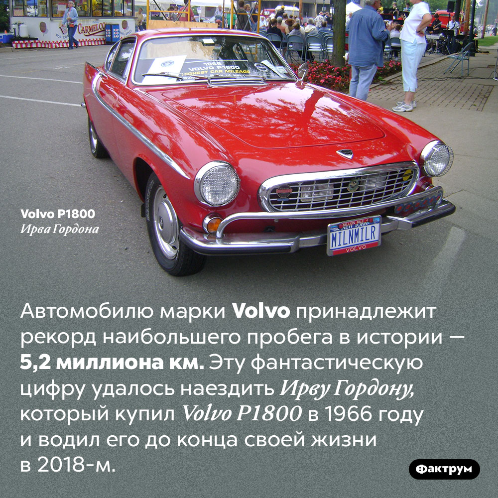 Самый длинный пробег вистории автотранспорта. Автомобилю марки <em>Volvo</em> принадлежит рекорд наибольшего пробега в истории — 5,2 миллиона км. Эту фантастическую цифру удалось наездить Ирву Гордону, который купил <em>Volvo P1800</em> в 1966 году и водил его до конца своей жизни в 2018-м.