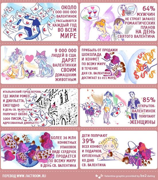 12 фактов о Дне св. Валентина