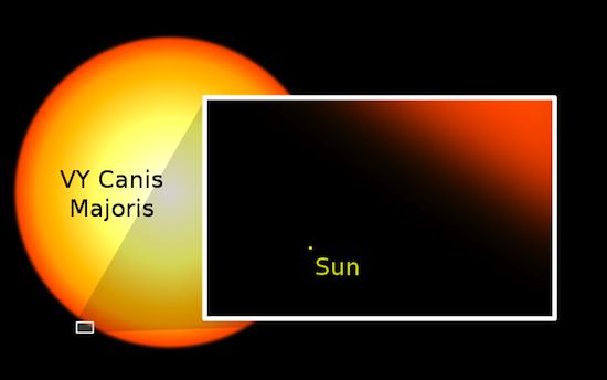 VY Большого Пса — самая большая из известных звёзд