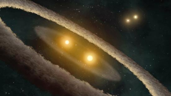 3 революционных открытия, сделанных телескопом «Кеплер»