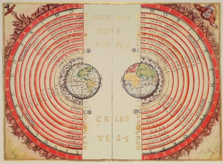 Модель геоцентрической системы мира по Птолемею