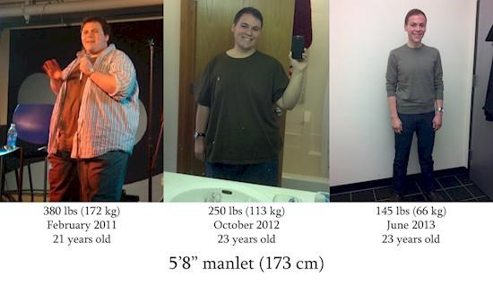 15 человек, которые смогли взять себя в руки и, наконец, похудеть