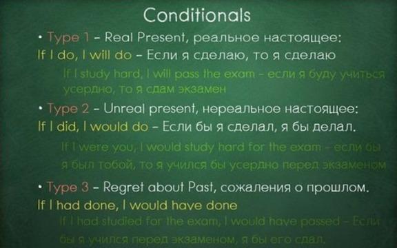 Вся грамматика английского в одной гениальной шпаргалке