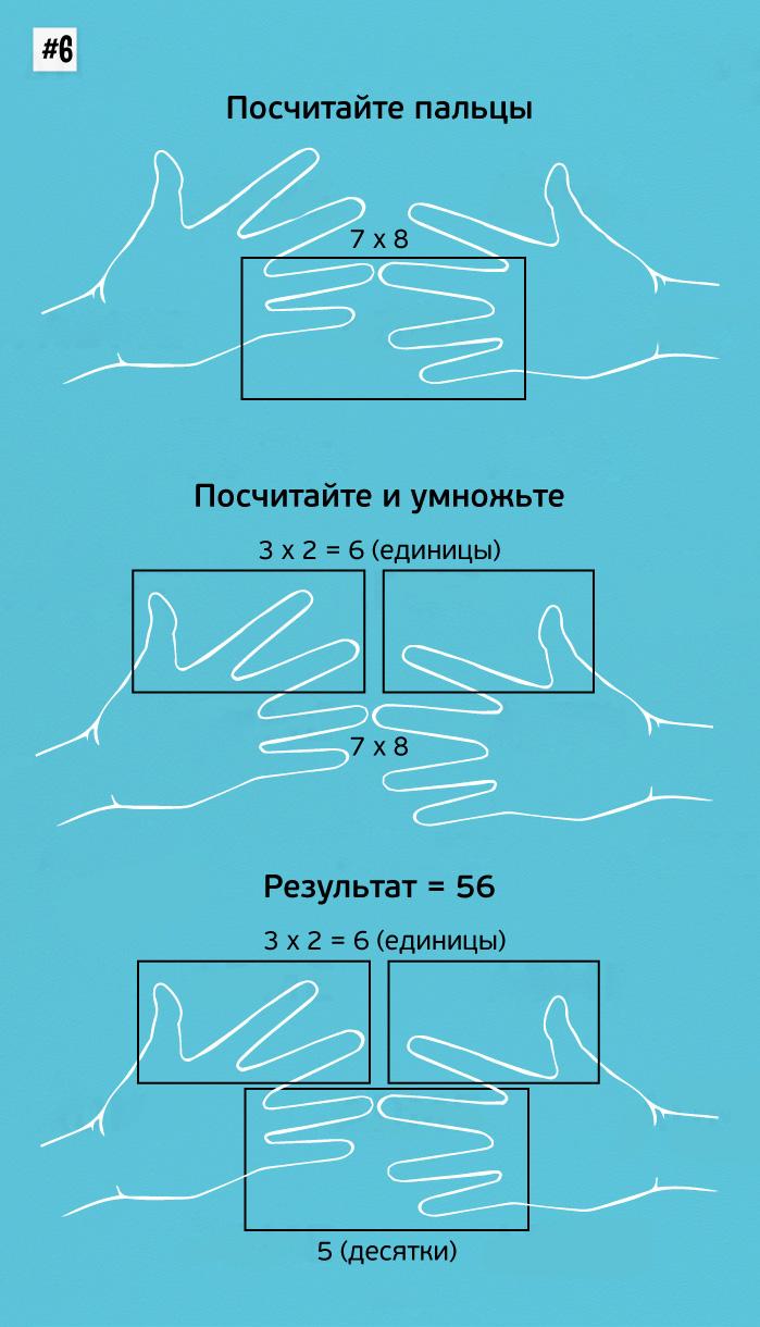 10 математических подсказок, которые научат вас считать очень быстро