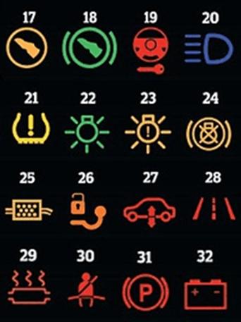 Вот что означают значки на панели вашего автомобиля! Полный список